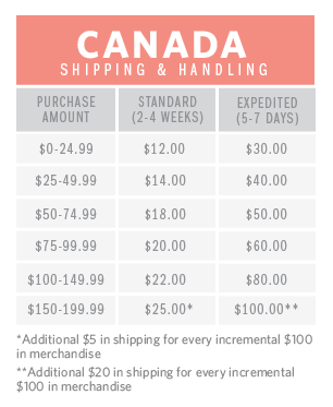 Shop the US and ship to Canada with MyUS. Here is everything you need to know. Not shipping to Canada? Shipping Costs Duties & Taxes Prohibited Items Transit Times What our members in Canada are saying Just I can say you are amazing. Appreciated .